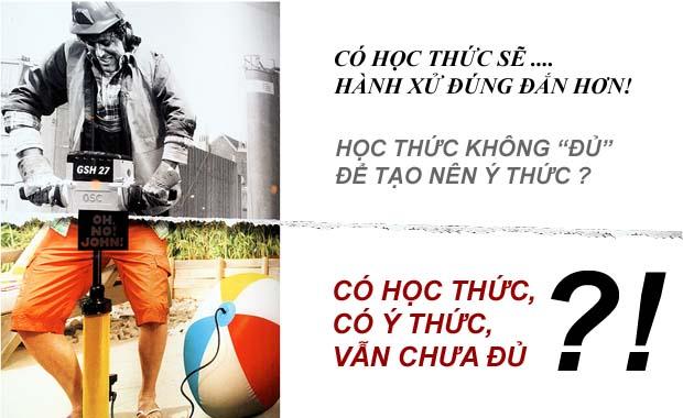 HOC THUC VS Y THUC